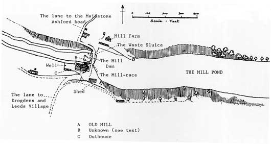 The Old Mill at Hollingbourne - part of a sketchmap showing the plan about 1880